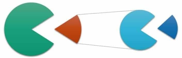 06 Neukundengewinnung 705x550 grafik von ralf seybold