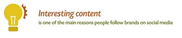 Content Marketing ist der wichtigste Grund für eine Recherche einer Marke