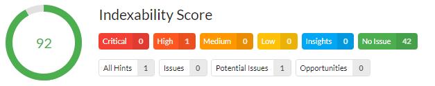 Indexability Score - Analyse Beispiel