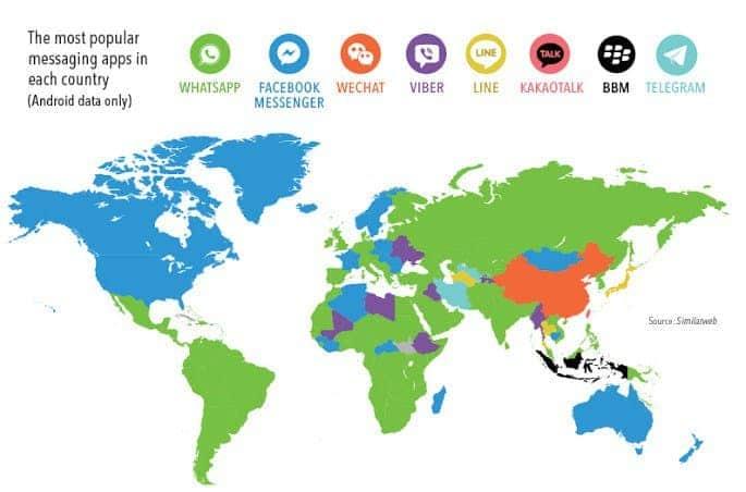 Grafik der beliebtesten Messaging Apps weltweit