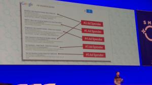 Rand Fishkin über Machine Learning auf der SMX 2016 in München