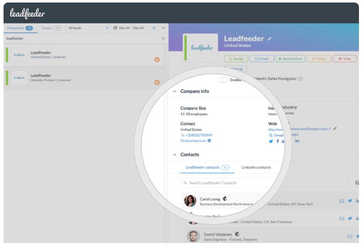 Leadfeeder + Analytics + LinkedIn Entscheider kontaktieren