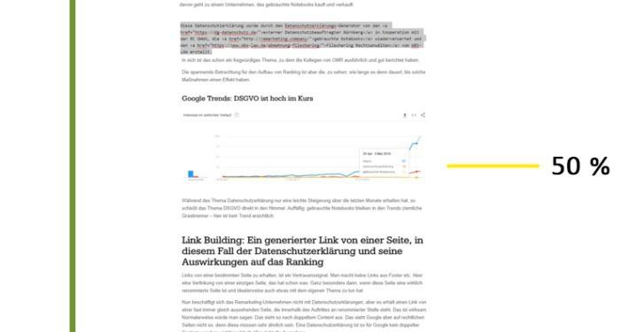 Beispiel der Scrolltiefe anhand eines Artikels