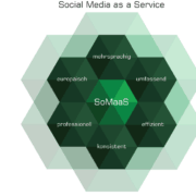 SoMaaS - Social Media zu festen kalkulierbaren Kosten