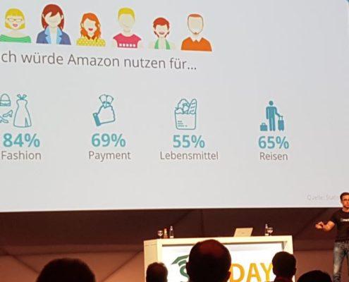 Amazon-SEO: Wofür würden Sie Amazon nutzen?