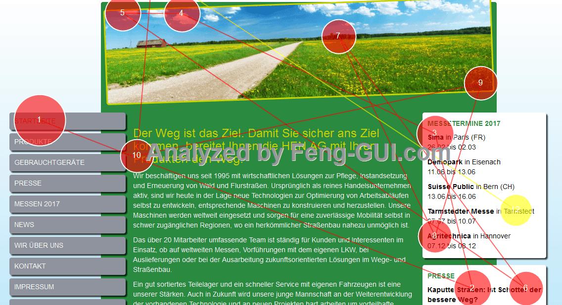 Feng Gui Heatmap
