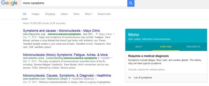 Mono Symptoms