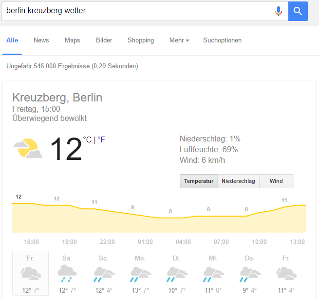 Wetterinformationen in Google