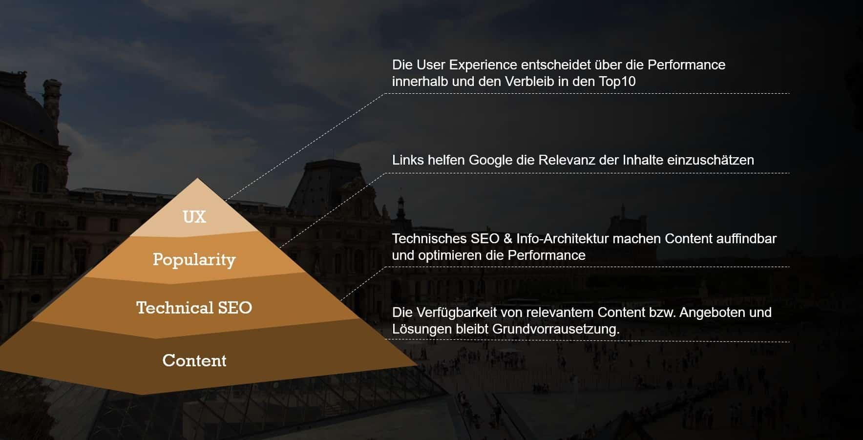 wichtige-faktoren-fuer-sichtbarkeit-einer-website